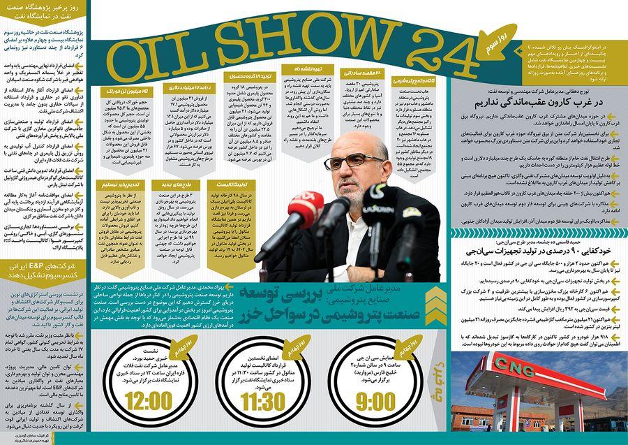 اهم رویدادهای سومین روز از بیست و چهارمین نمایشگاه نفت