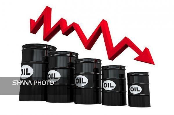 افزایش قیمت نفت به دلیل عرضه محدود تولیدکنندگان