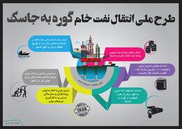 طرح ملی انتقال نفتخام گوره به جاسک