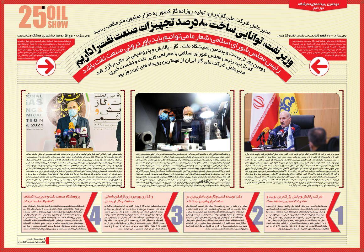 دومین روز بیست و پنجمین نمایشگاه بینالمللی نفت ایران