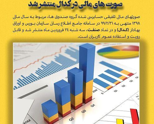 صورتهای مالی گروه صندوقهای نفت در کدال منتشر شد