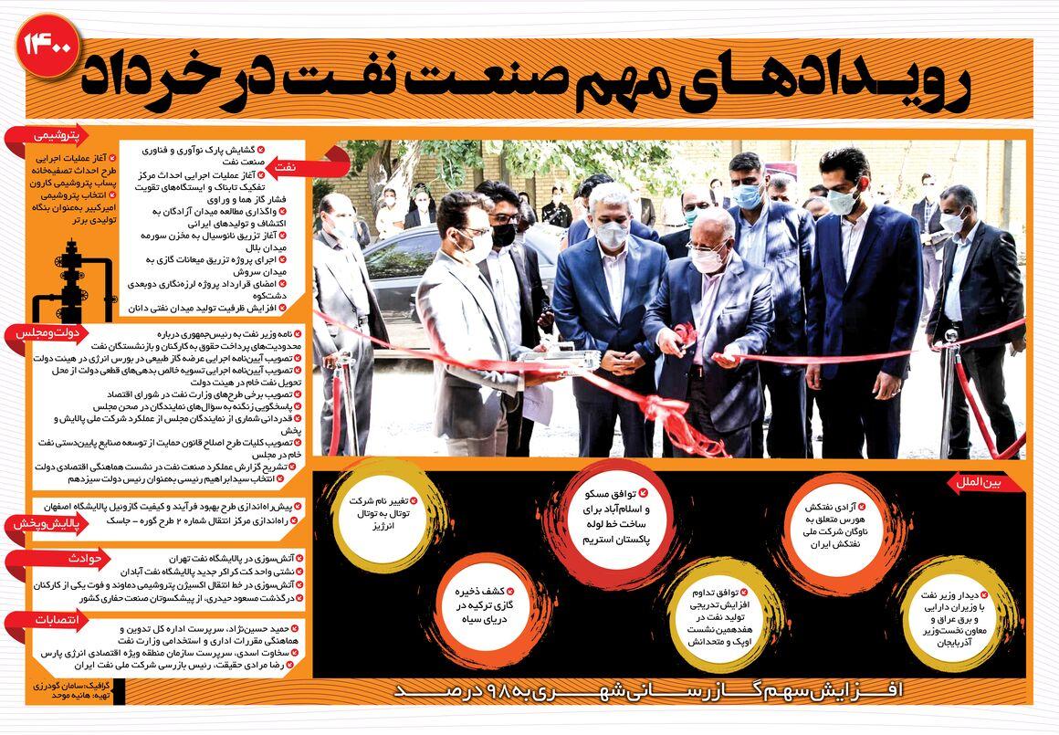 اینفوگرافیک رویدادهای مهم صنعت نفت در خرداد ۱۴۰۰