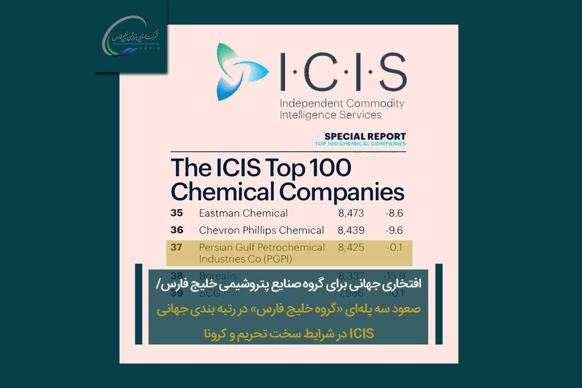 صعود ۳ پلهای «هلدینگ خلیجفارس» در رتبهبندی مؤسسه ICIS