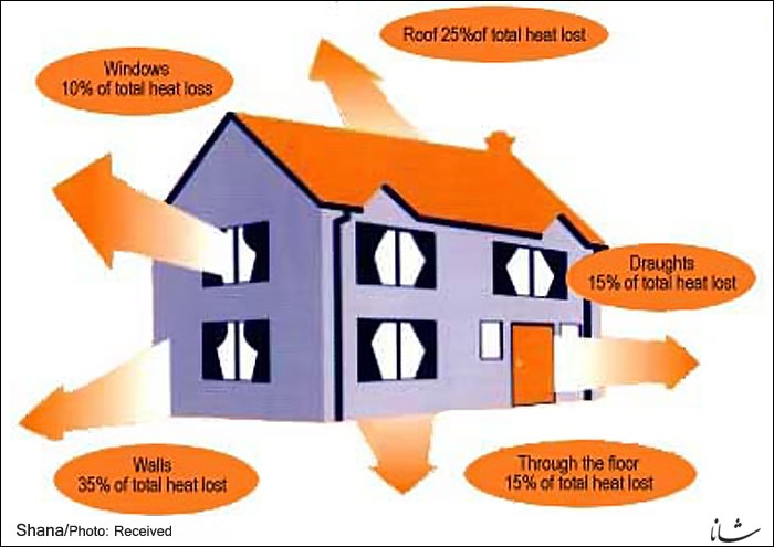 اولویتها و راهکارهای بهینه سازی مصرف انرژی در ساختمان