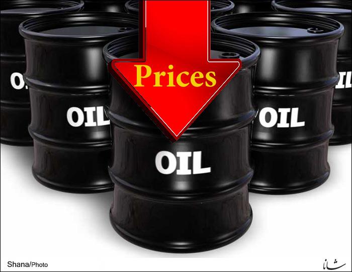OPEC and Iran Market Share