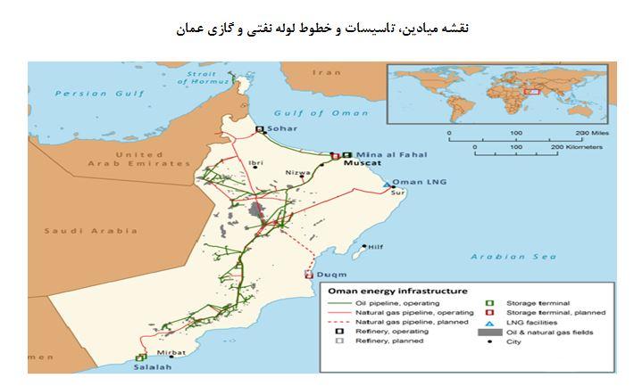 توافق اکتشافی عمان با انی و بیپی