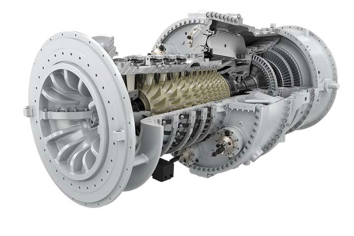 How a Gas Turbine Works